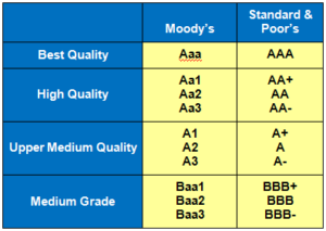 facet measures and single global rating Comparison between facet5 and the kirton adaption innovation scale executive summary  for competency ratings  sub-factor scores and a single overall.