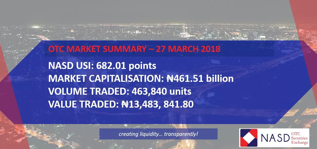 NASD Unlisted Securities Index Records 1.13% Loss