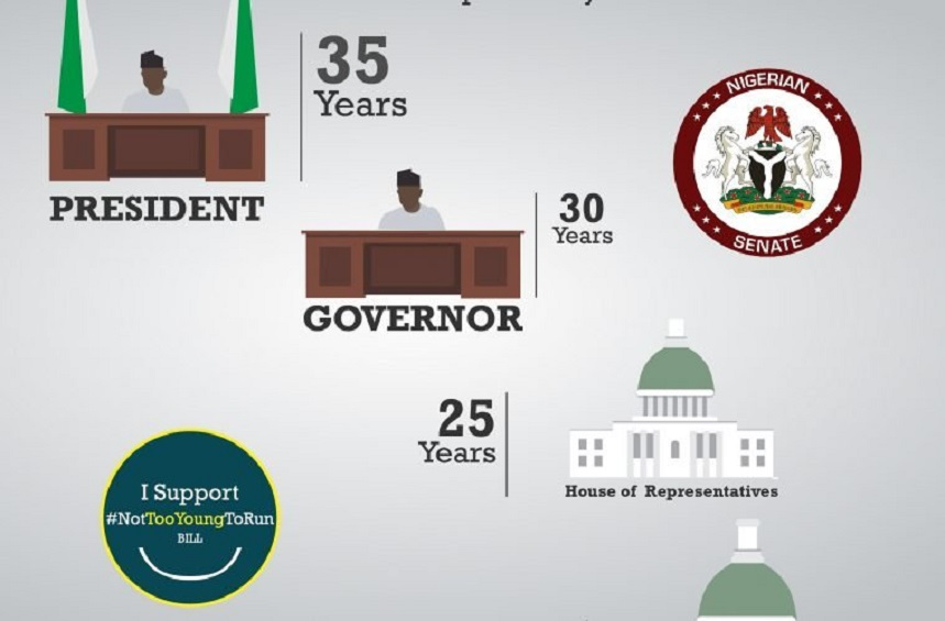 BBLLI Hails Nigerian Youth on Passage of 'Not Too Young To Run Bill'