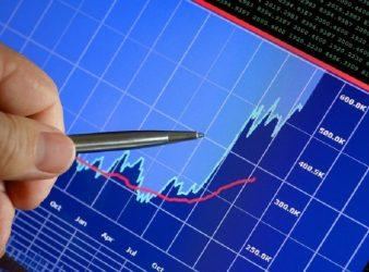 NASD Exchange bullish