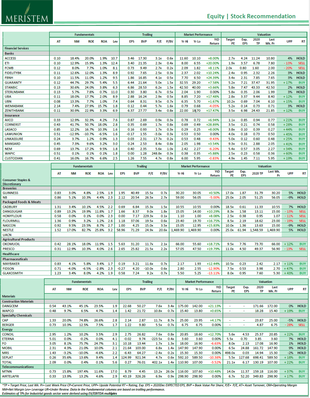 stock recommendation