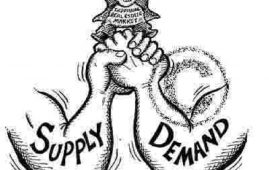 Forex Demand