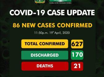 COVID-19 627 cases