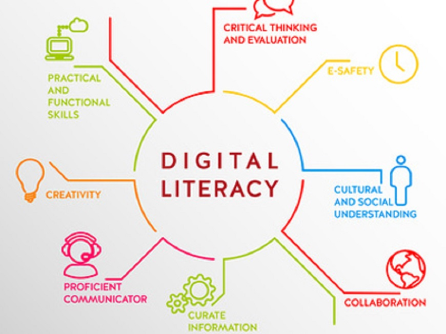 Digital Literacy Training