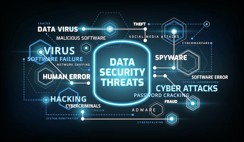 Mobile Malware Attacks