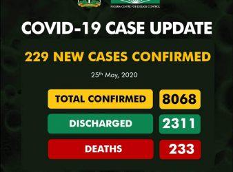 coronavirus cases in nigeria
