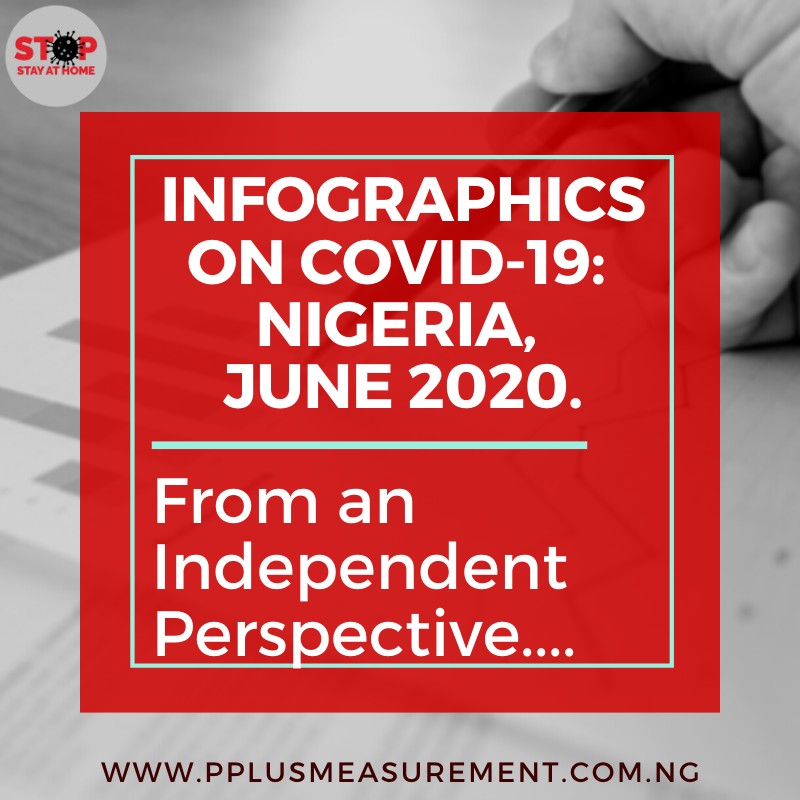 COVID-19 Infographics P+ Measurement