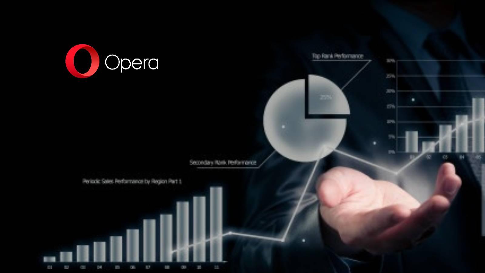 Opera partners Google